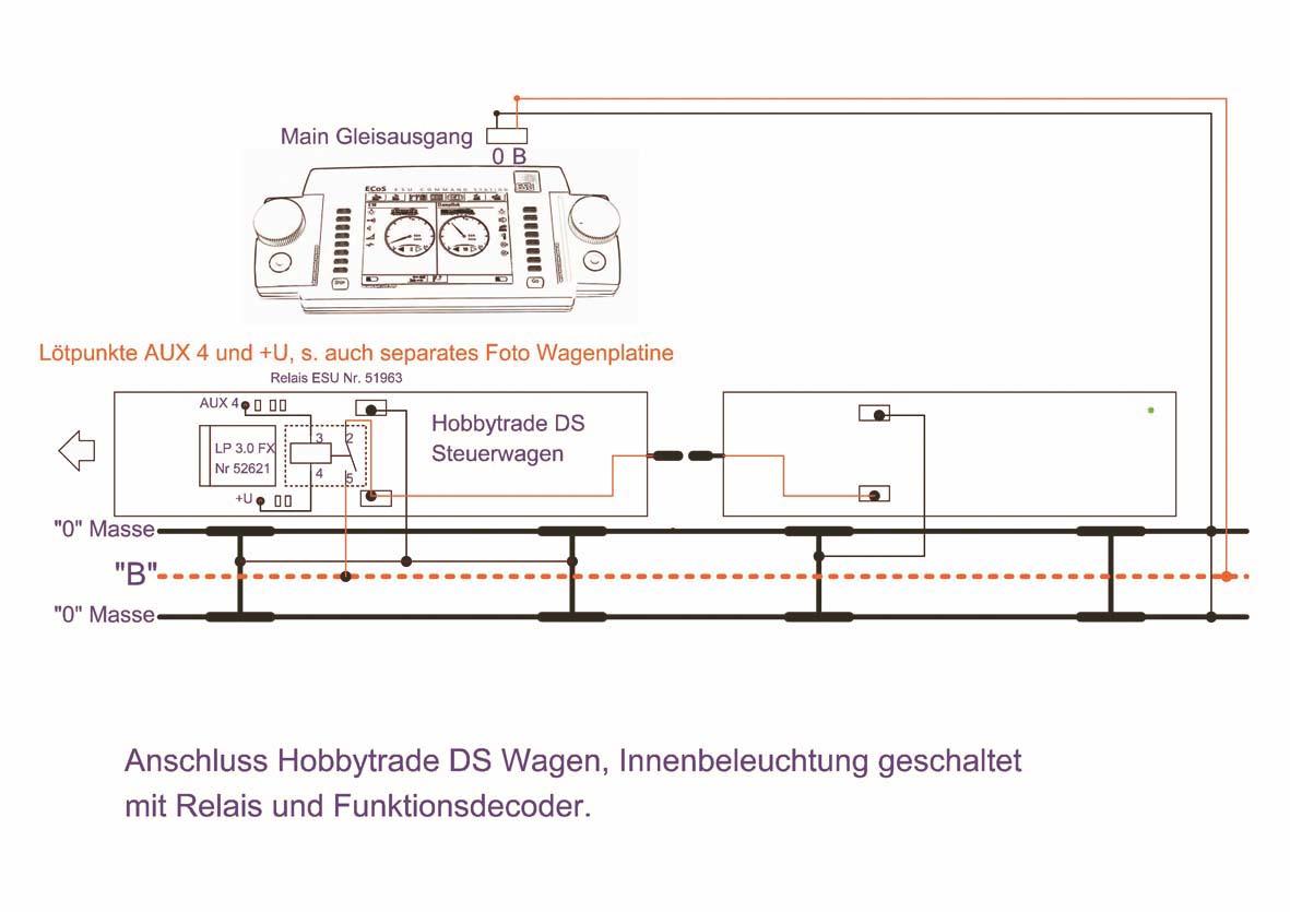 Tolle Gfci Ausgang Schaltplan Geschaltet Ideen - Der Schaltplan ...